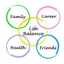 W-H-F-F balance